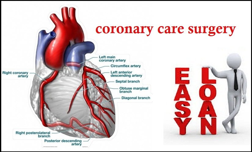 Coronary Care Surgery Make Plans For Recovery After Your Surgery