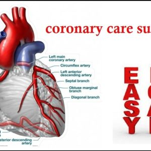 Coronary Care Surgery – Make Plans For Recovery After Your Surgery
